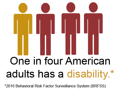 1 in 4 American adults has a disability