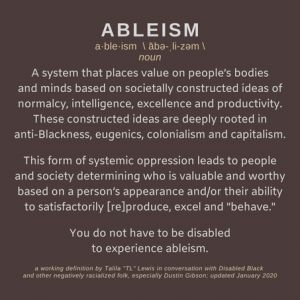 2020 Definition of Ableism